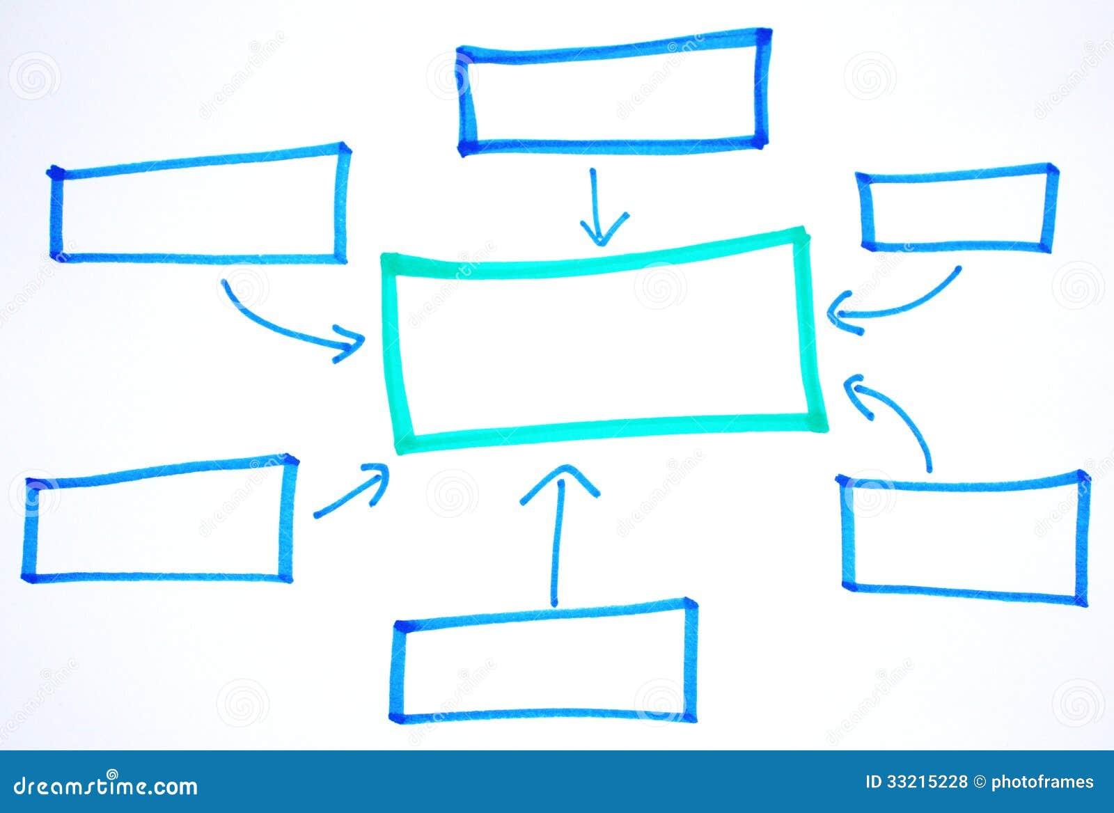 blank flow chart template