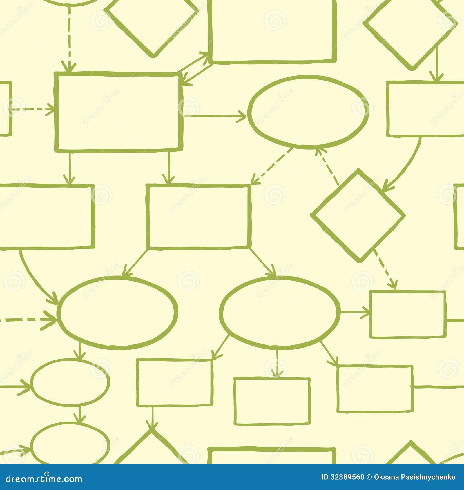 Blank Brainstorming Web Blank mind map seamless