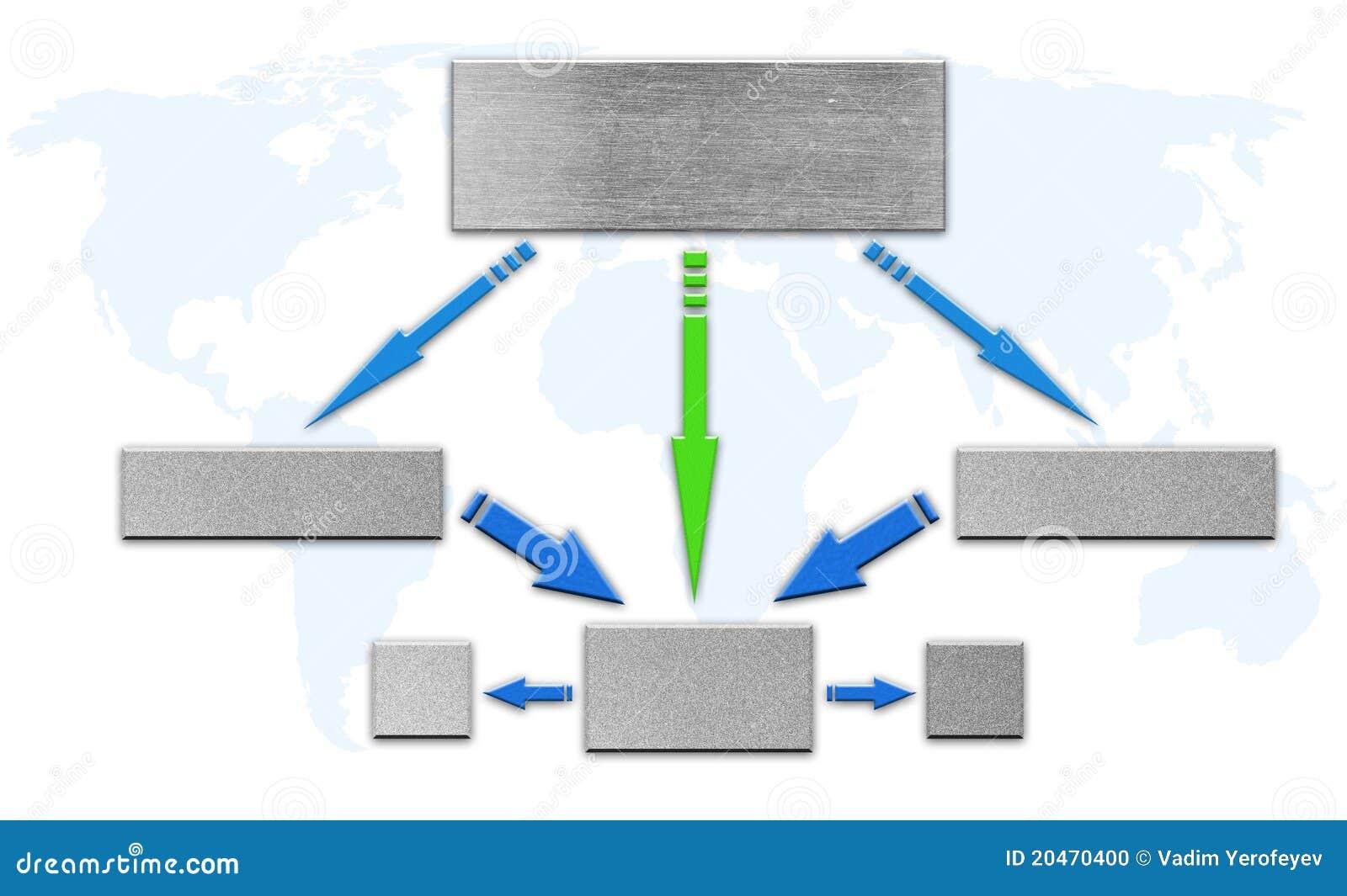 Blank organizational flow chart stock photo image of organize blank organizational flow chart geenschuldenfo Gallery