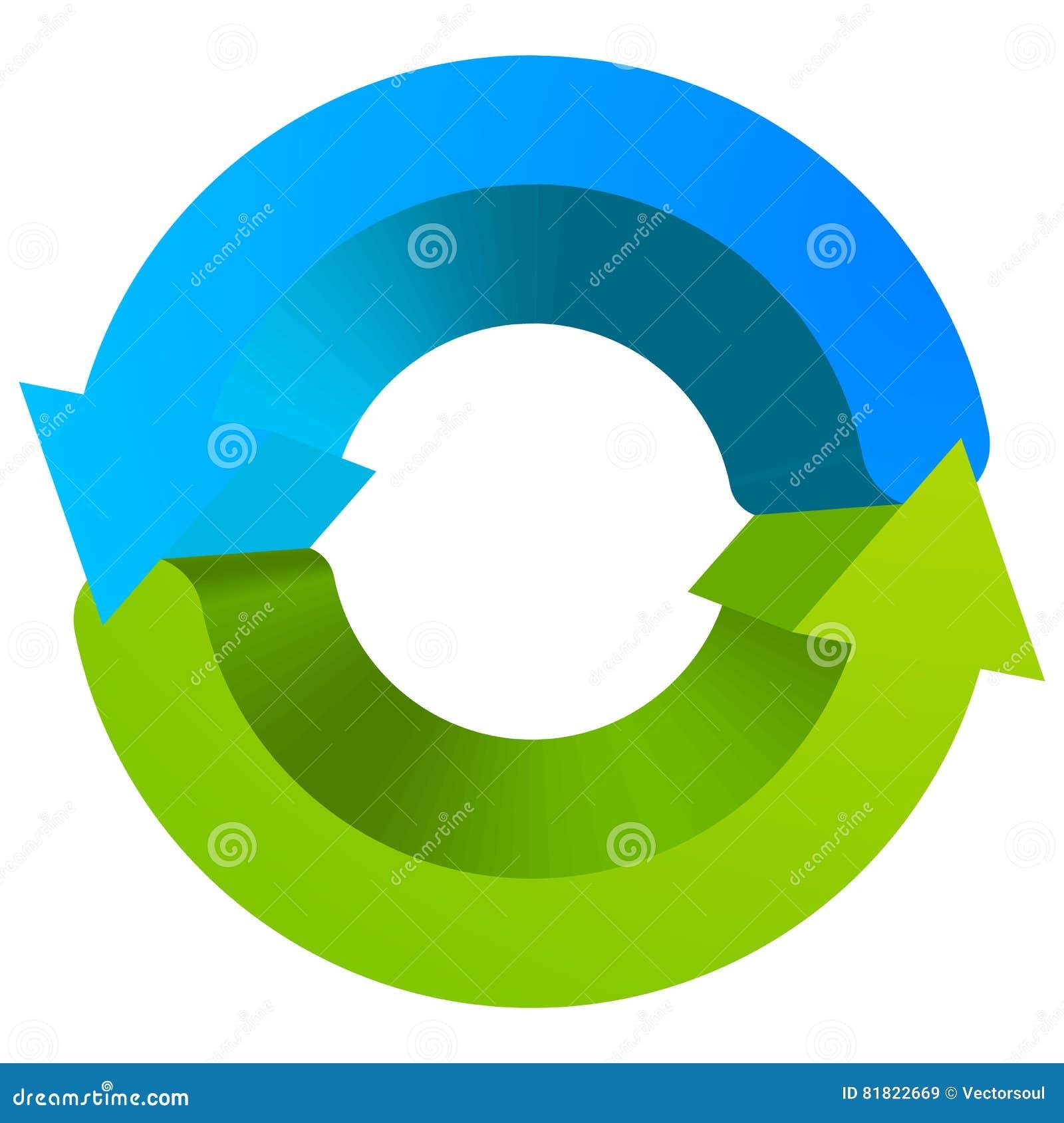 Blaues und grünes Kreispfeilsymbol/Ikone