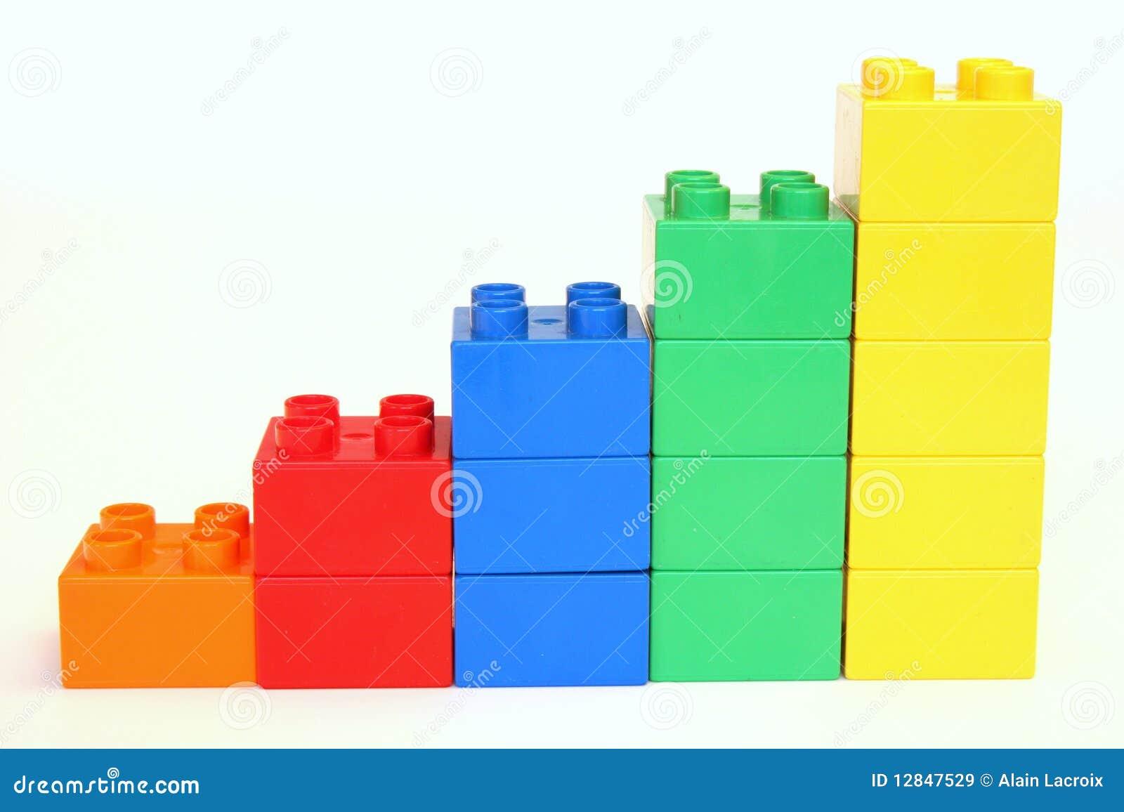 Block som bygger stigning