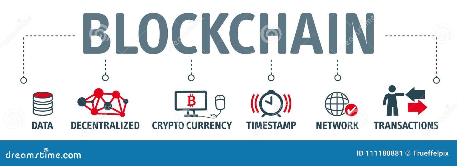 Blockchain pojęcia ikony set