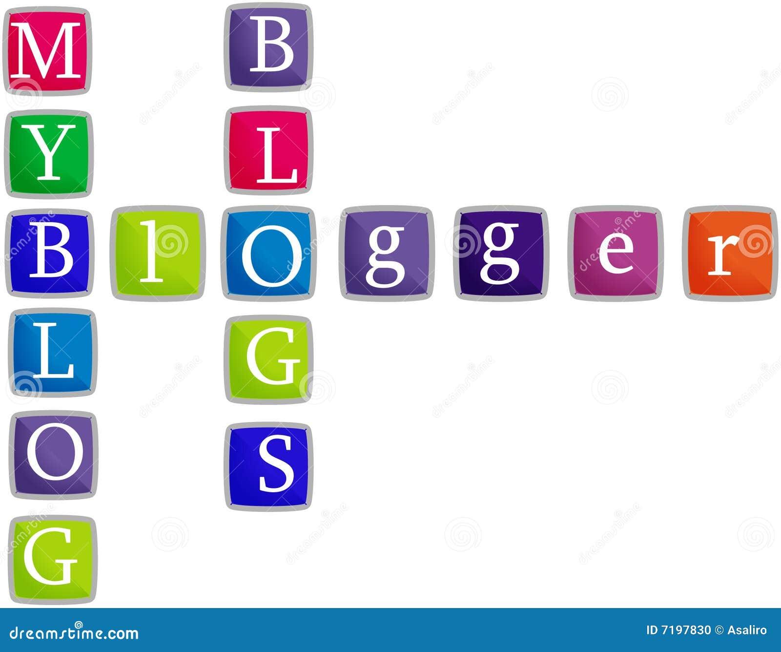 Blog μου
