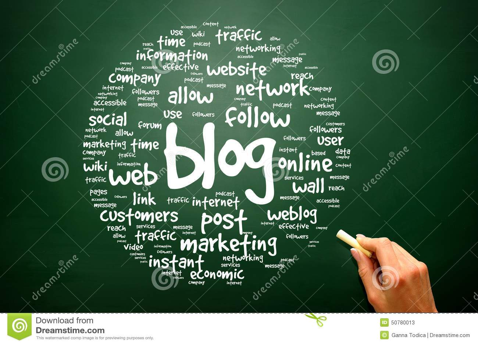 Blog concept word cloud, presentation background