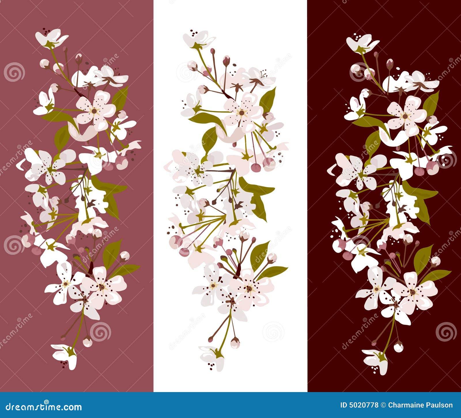 Blom- grupp