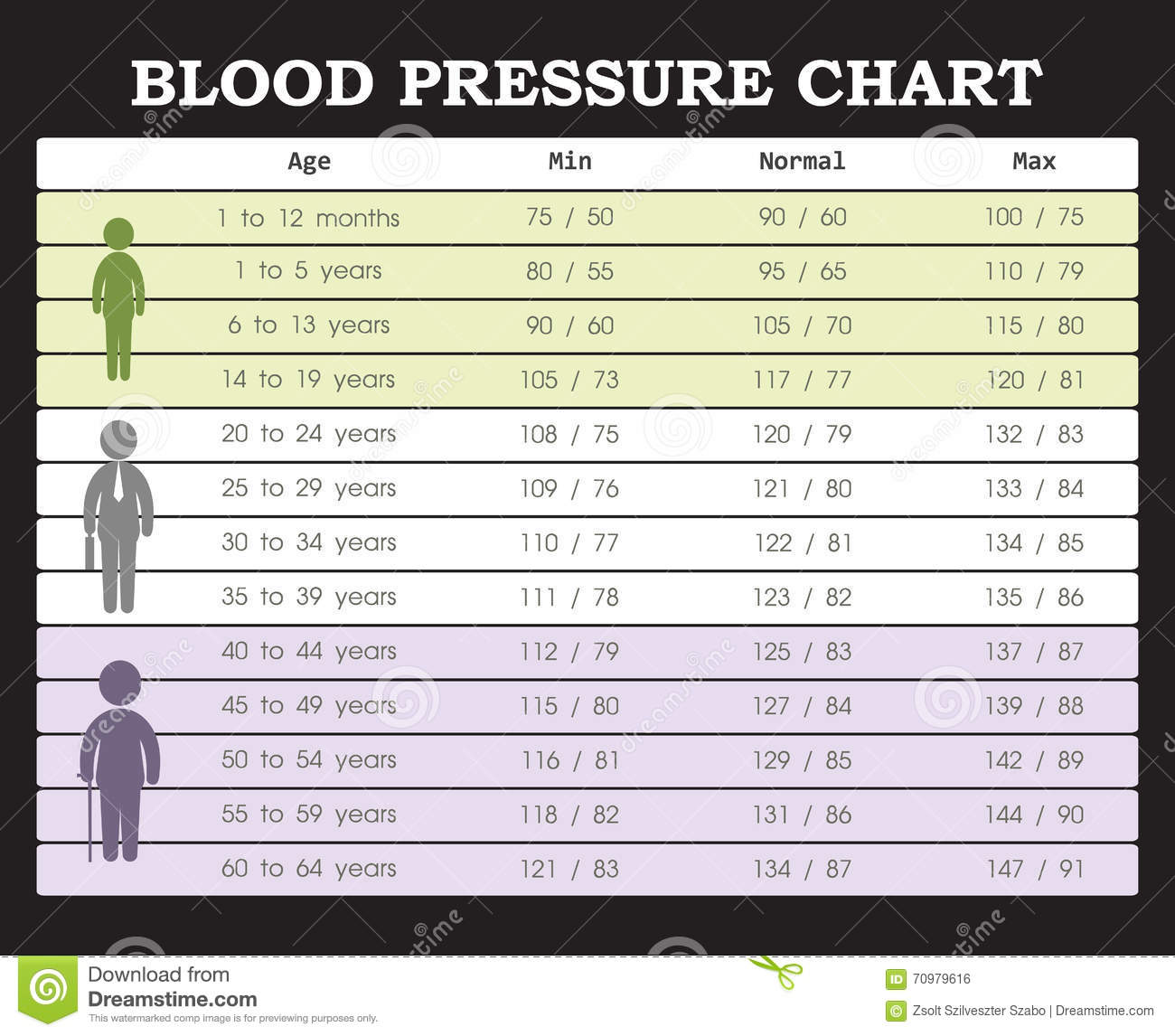 blood pressure chart by age pdf