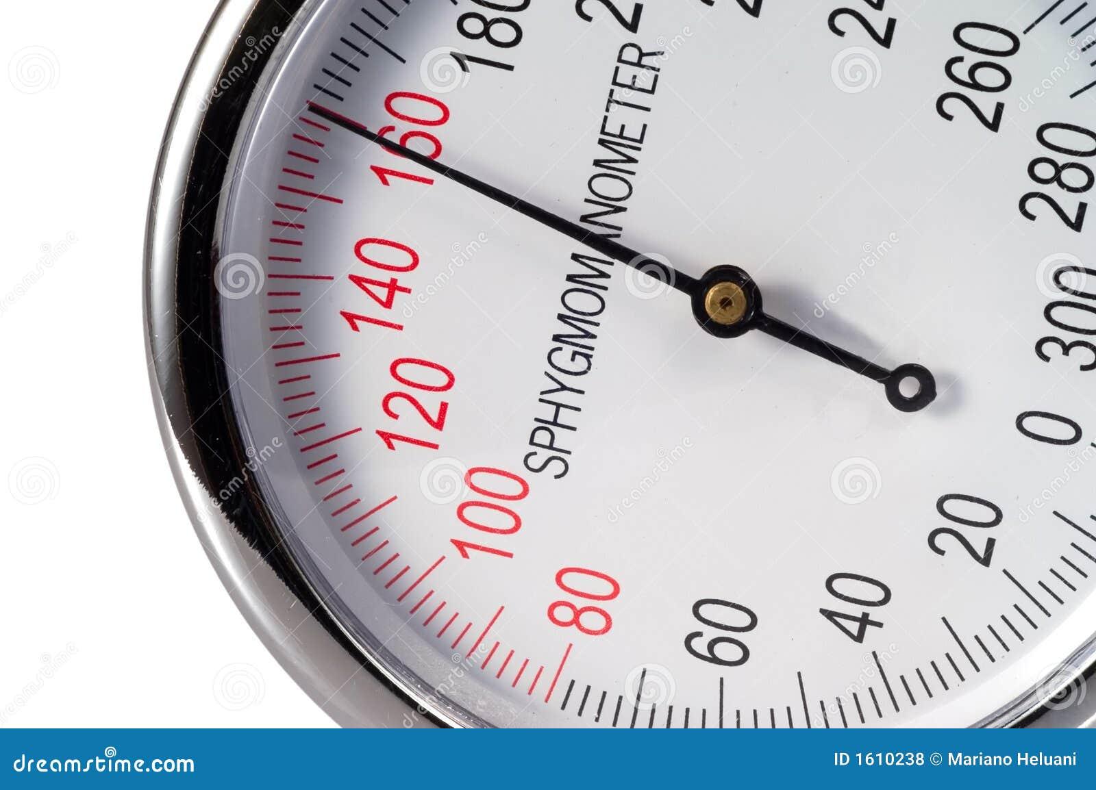 Blood Pressure Control 160