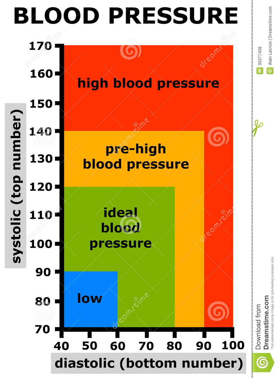 Blood Pressure Royalty Free Stock Photos Image 30377408