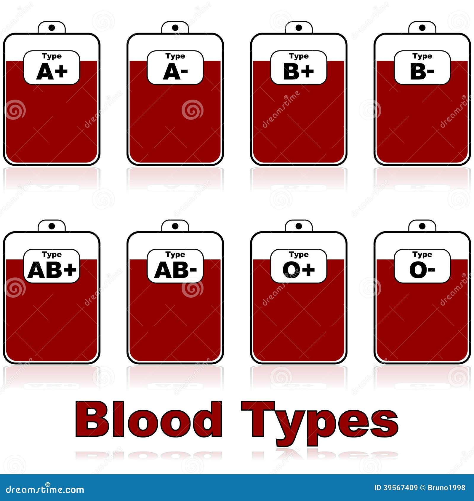 blood bank business plan