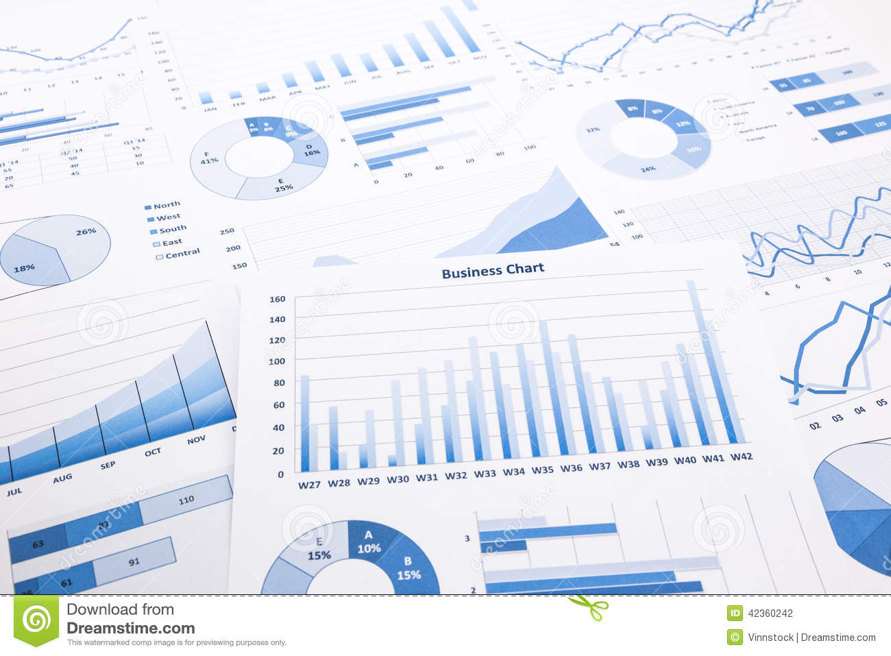Financial concepts and reports