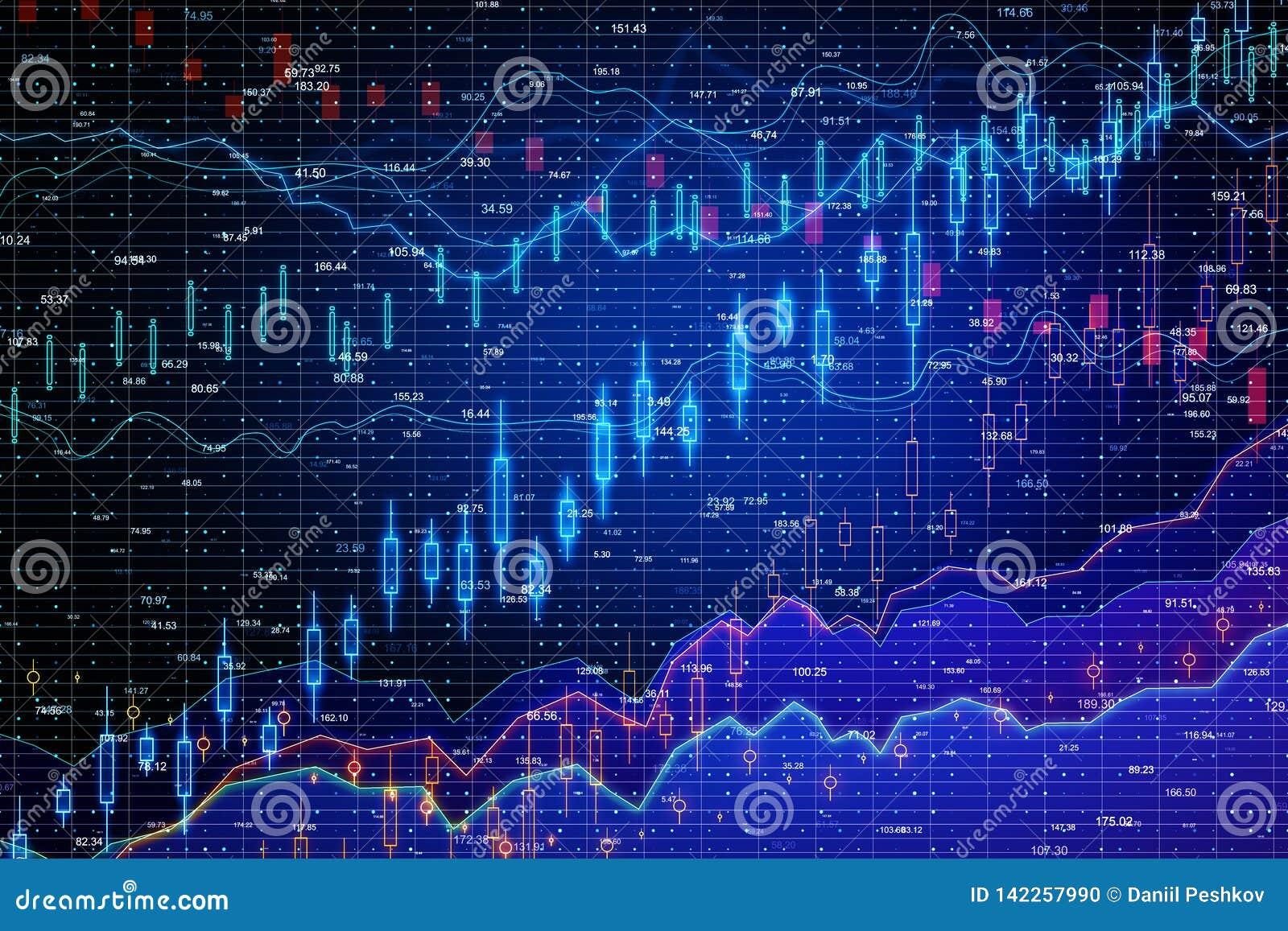 Forex chart wallpaper