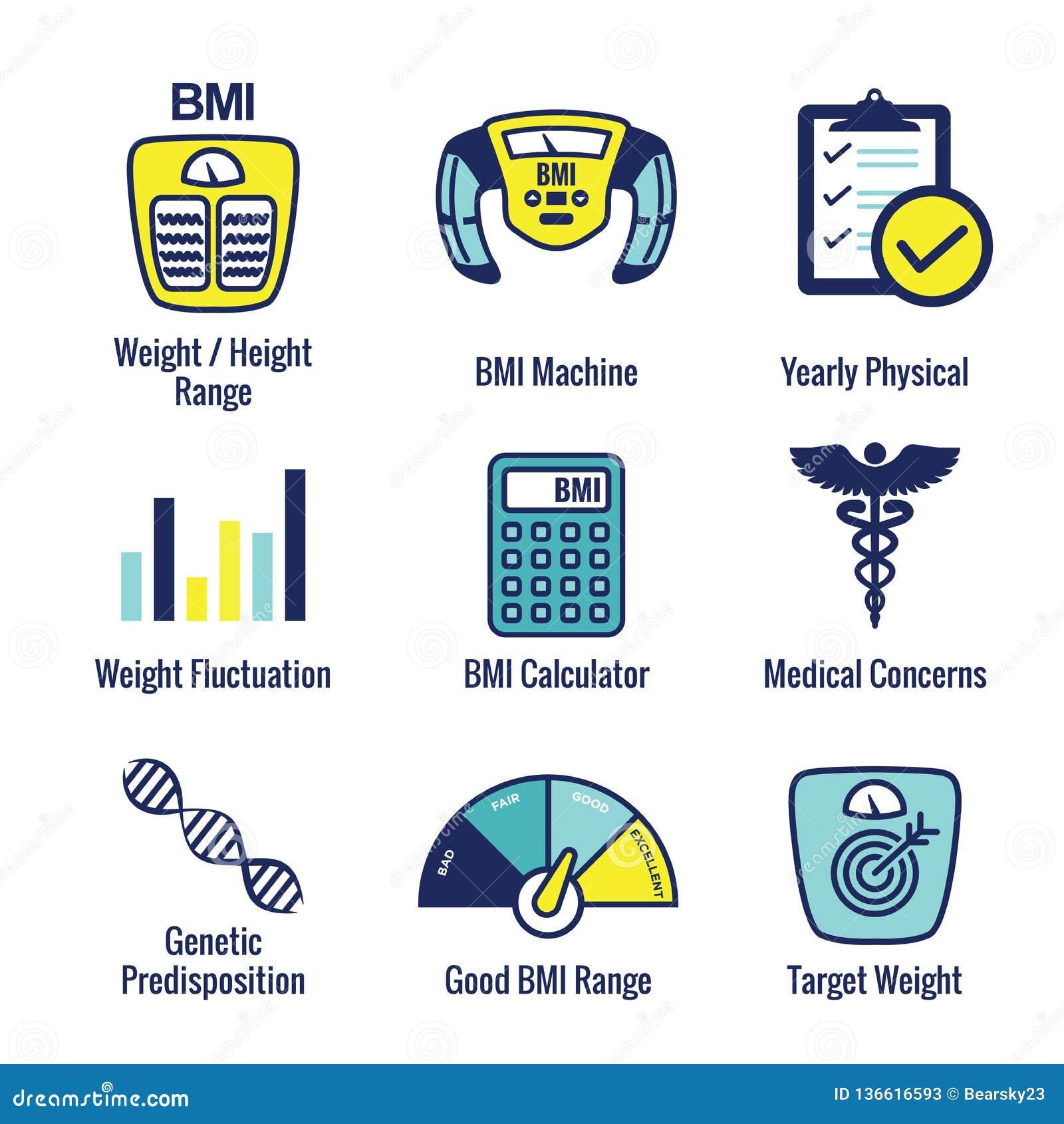 BMI / Body Mass Index Icons w scale, indicator, & calculator