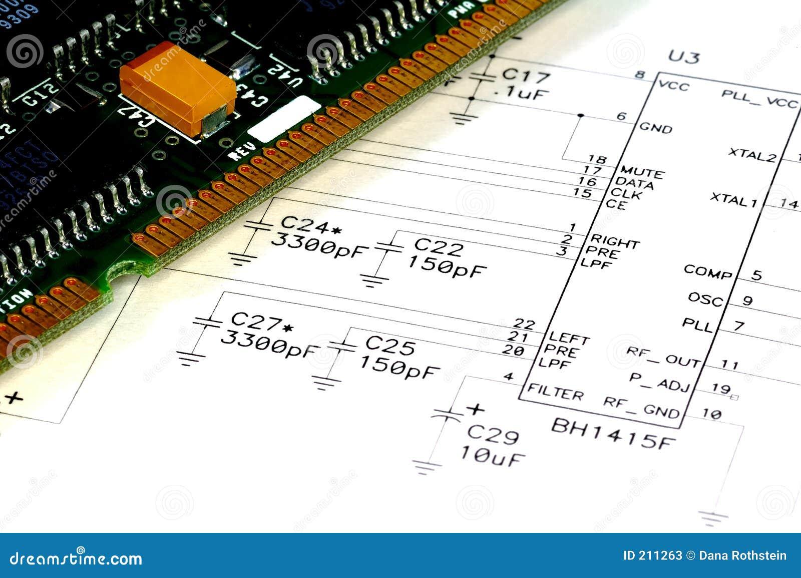 Board strömkretsen
