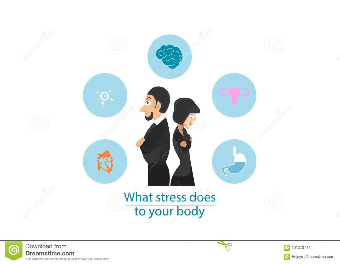 Body Health Disorders And Work Related Stress Anxiety ...