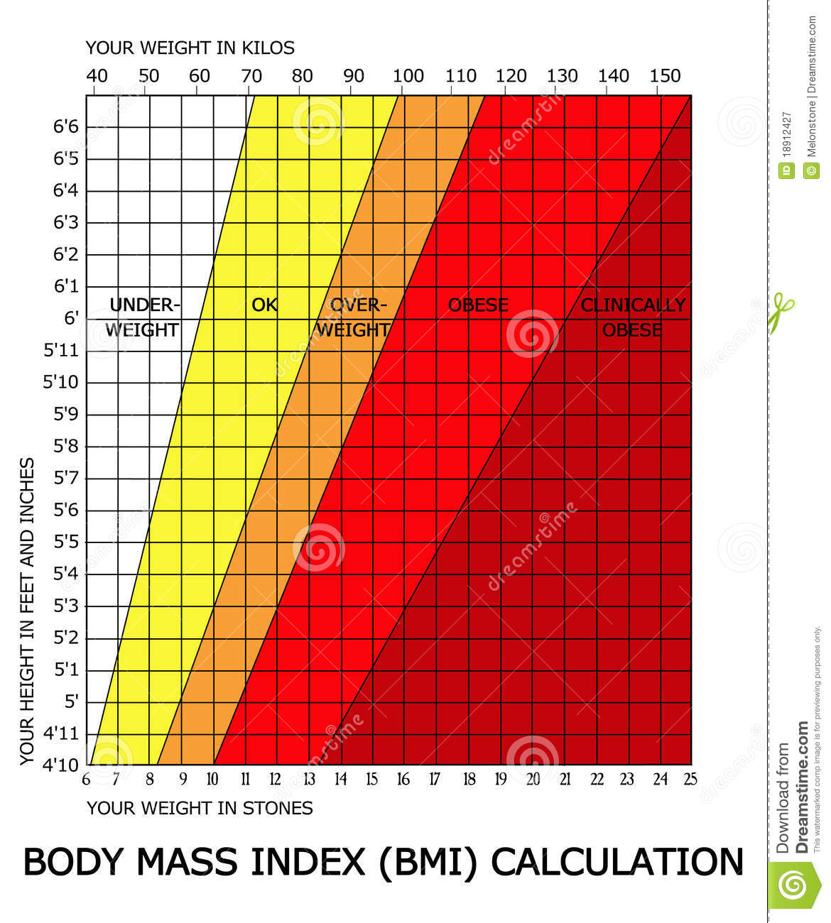 Body Mass Index Bmi Calculator Royalty Free Stock Photography How To Calculate  Bmi Index Solution For