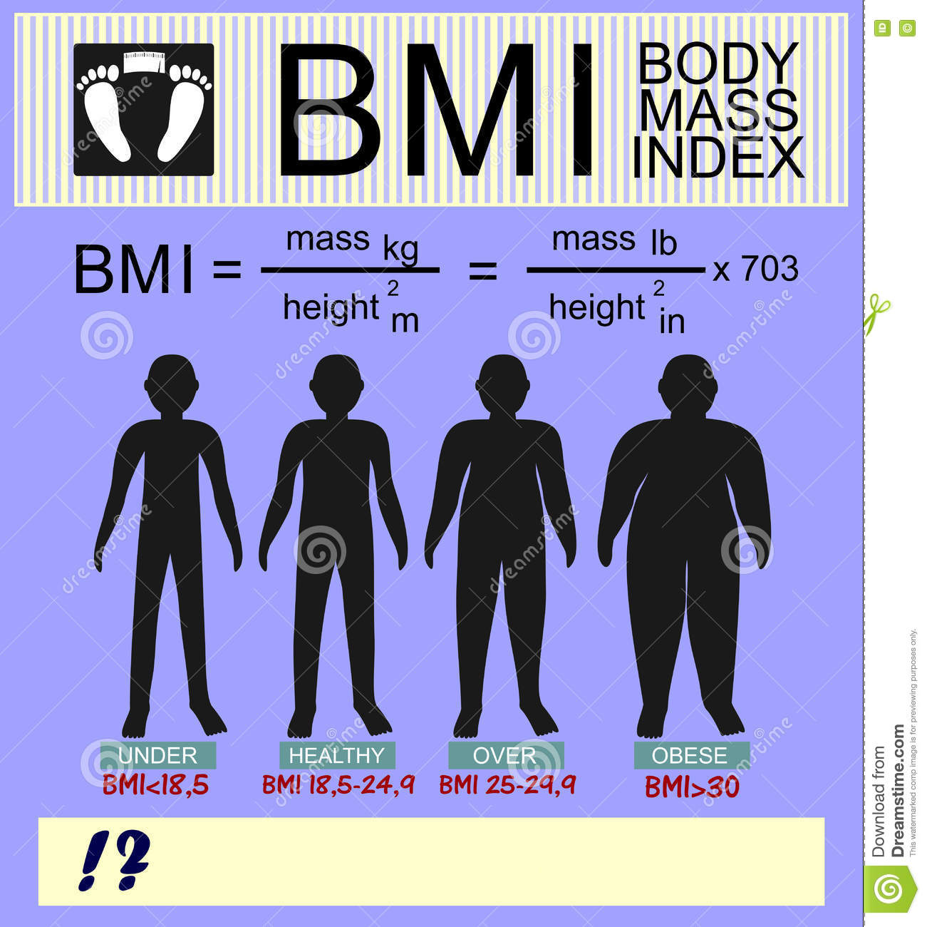 Body mass index and silhouettes of different versions of the calculation