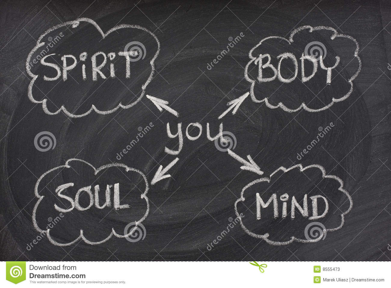 mind and body Mind-body health connection what is the mind-body health connection through the mind-body health connection, our thoughts and emotions can play a central role in all aspects of our health research shows that by taking care of our psychological well-being we can sometimes prevent medical illness and often speed.