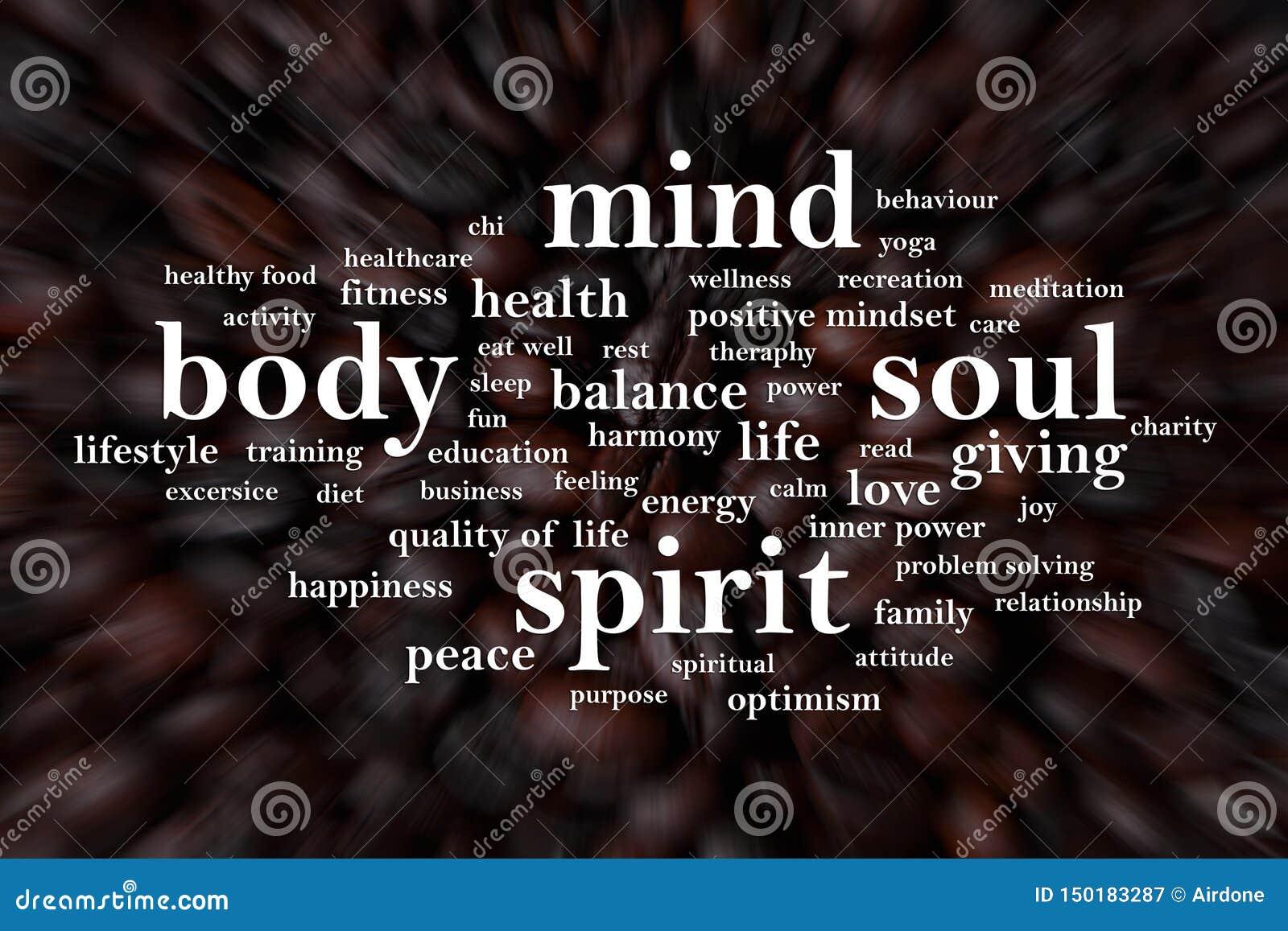 Body Mind Soul Spirit, Motivational Words Quotes Concept
