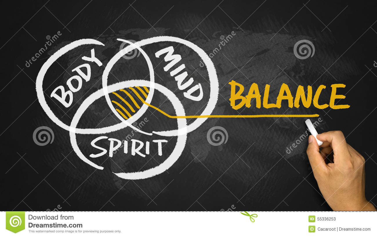Body Mind Spirit Balance Hand Drawing On Blackboard Stock Photo ...