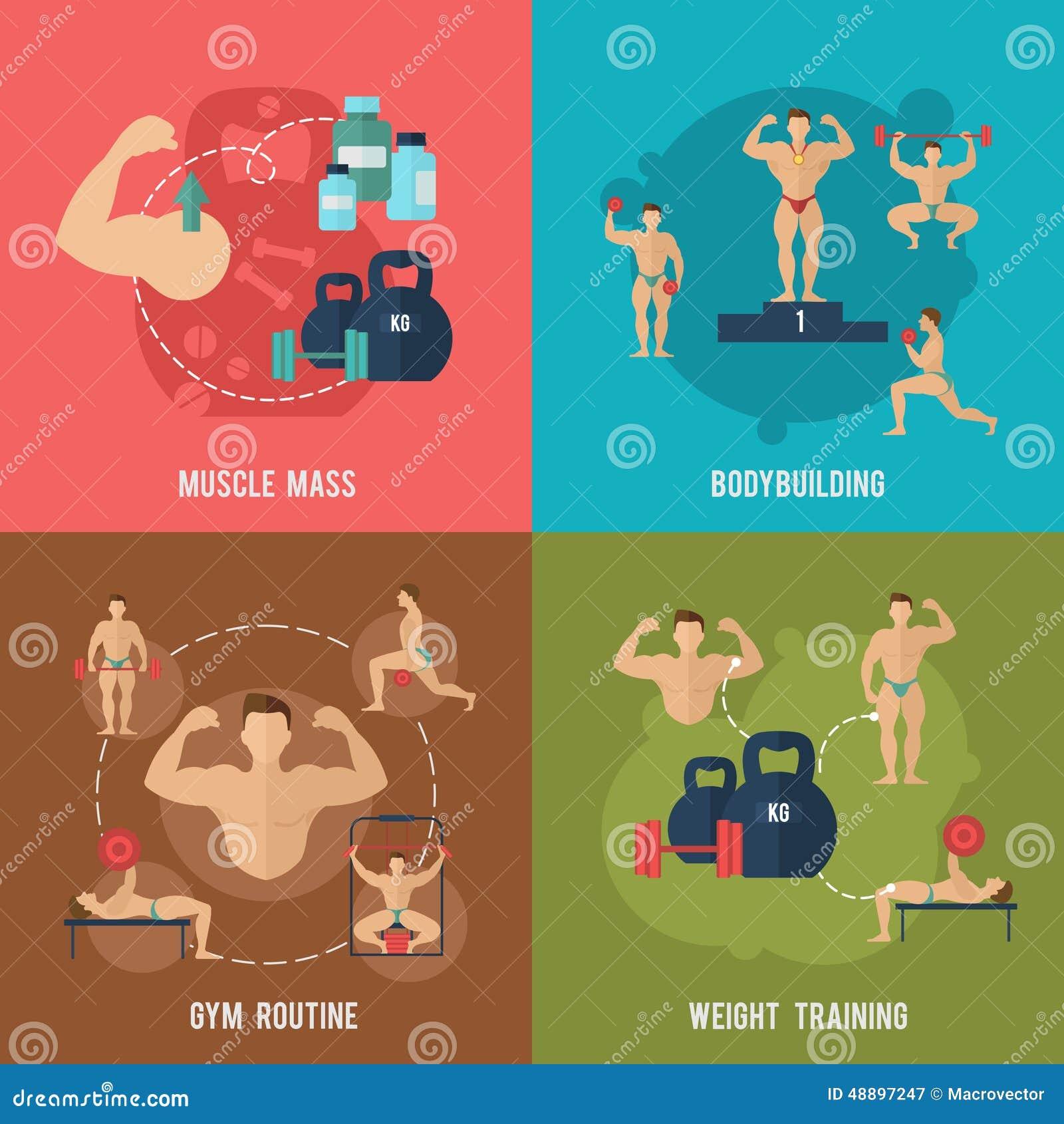 Bodybuilding mieszkania set