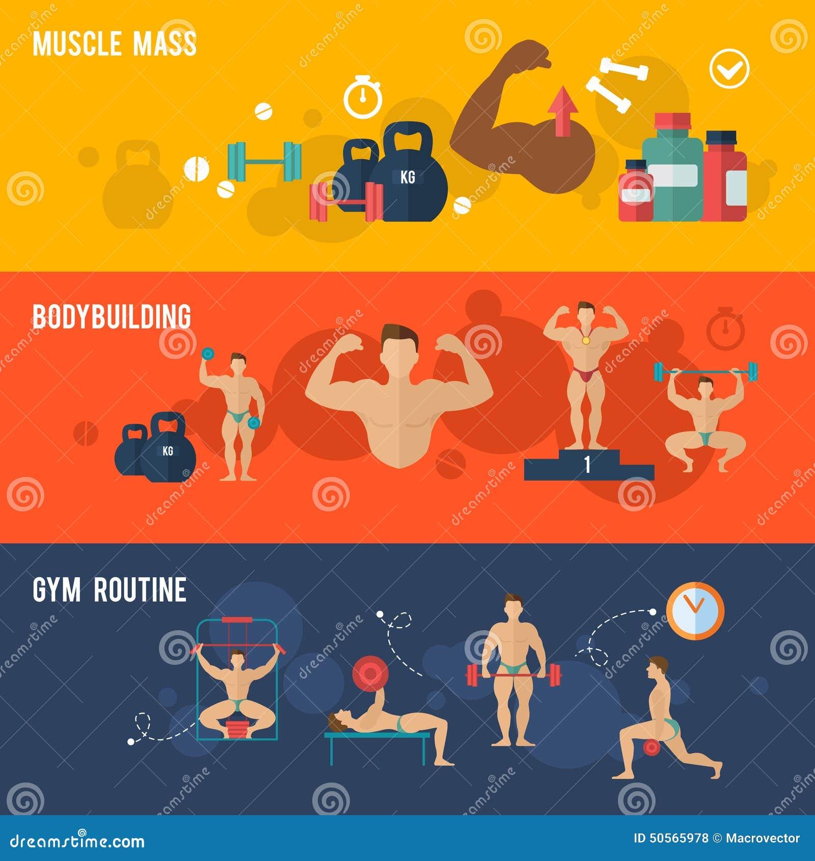 Bodybuilding sztandaru set