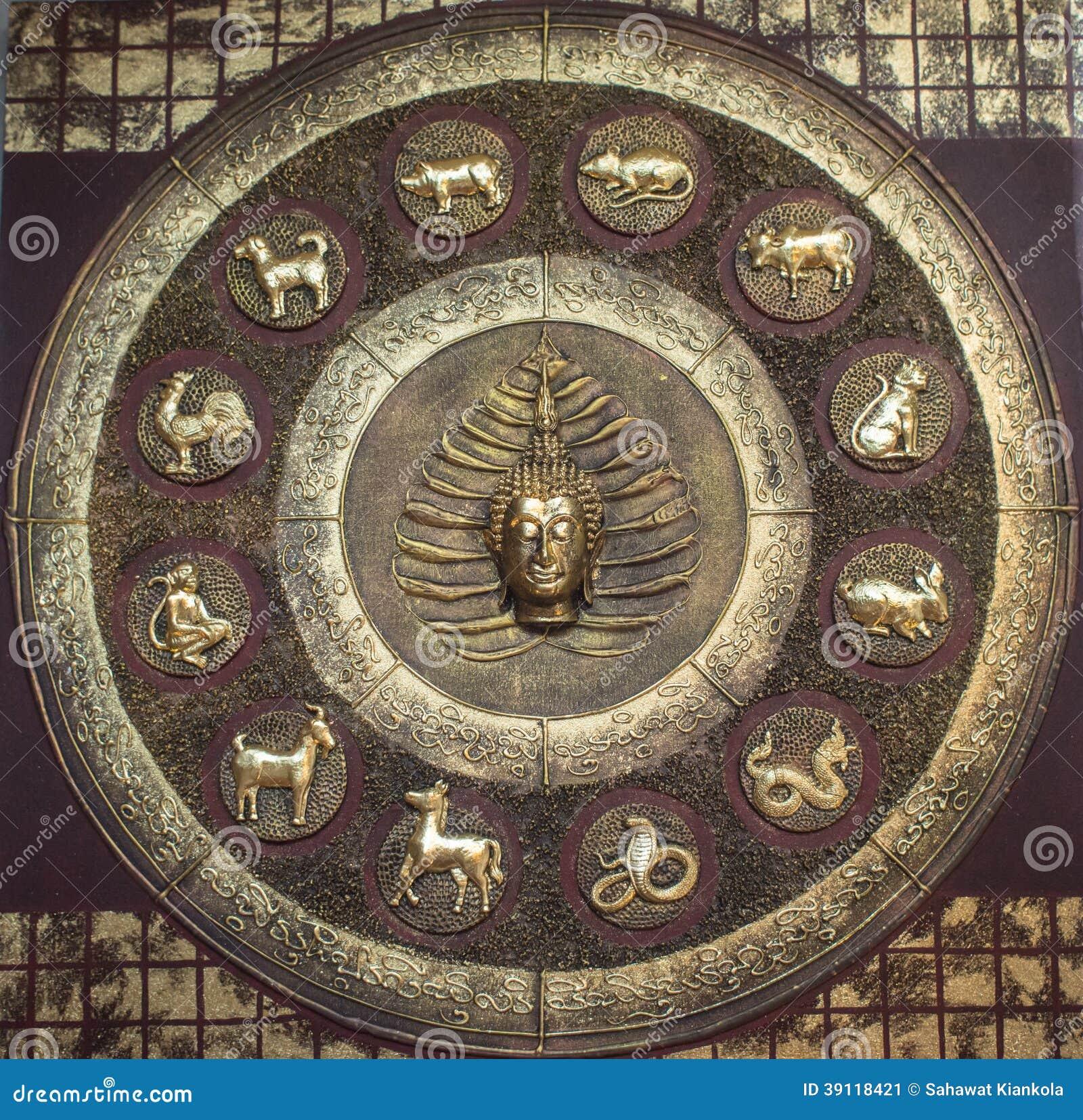 Boedha en teken 12