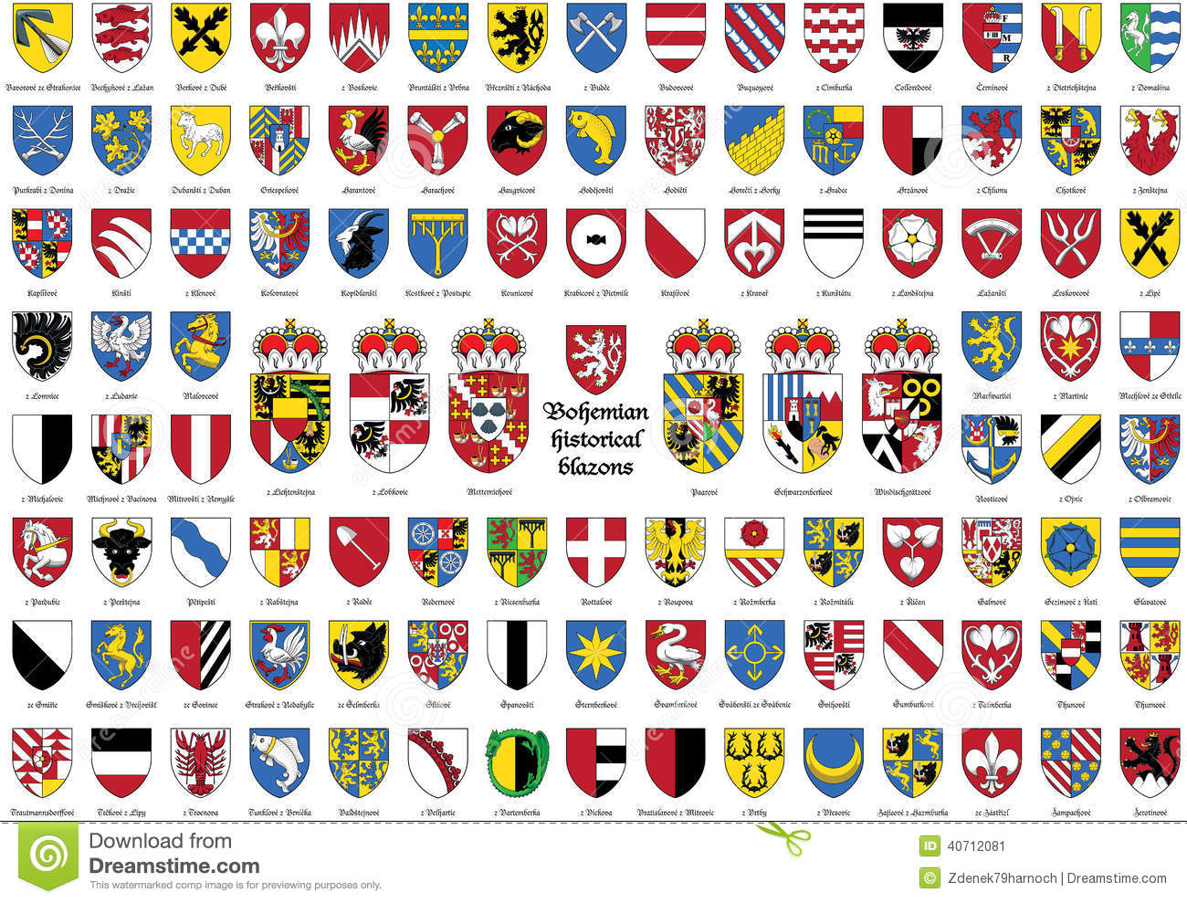Heraldry And The Coat Of Arms