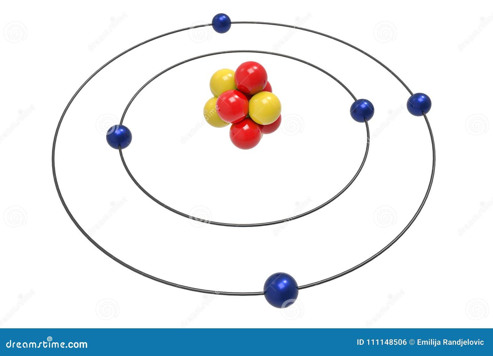 Bohr Model Of Boron Atom With Proton  Neutron And Electron