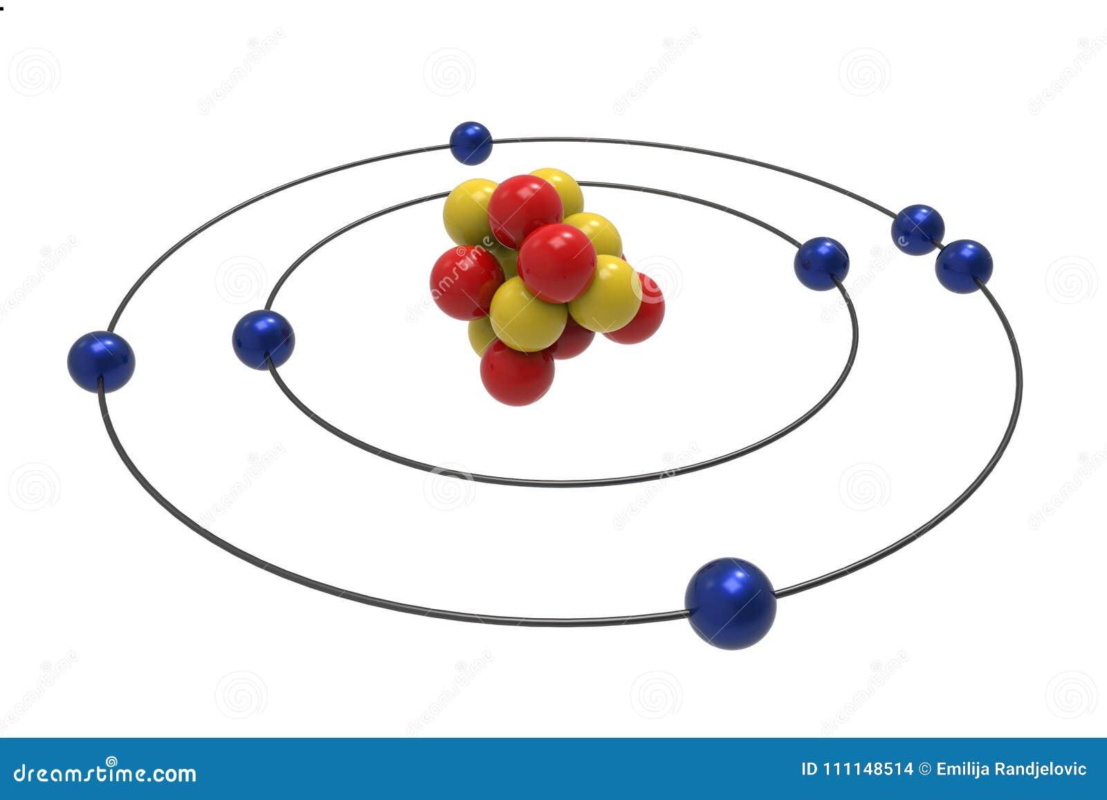 Bohr modell av gasformigt grundämneatomen med proton, neutronen och elektronen