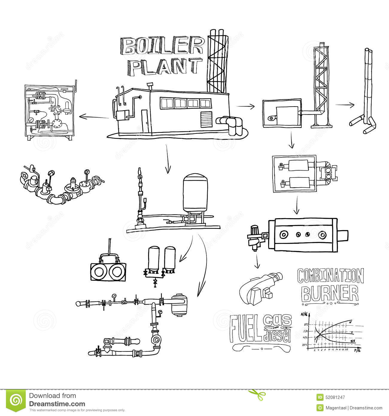 Boiler Room Equipment, Engineering Systems. Sketch. Vector File ...