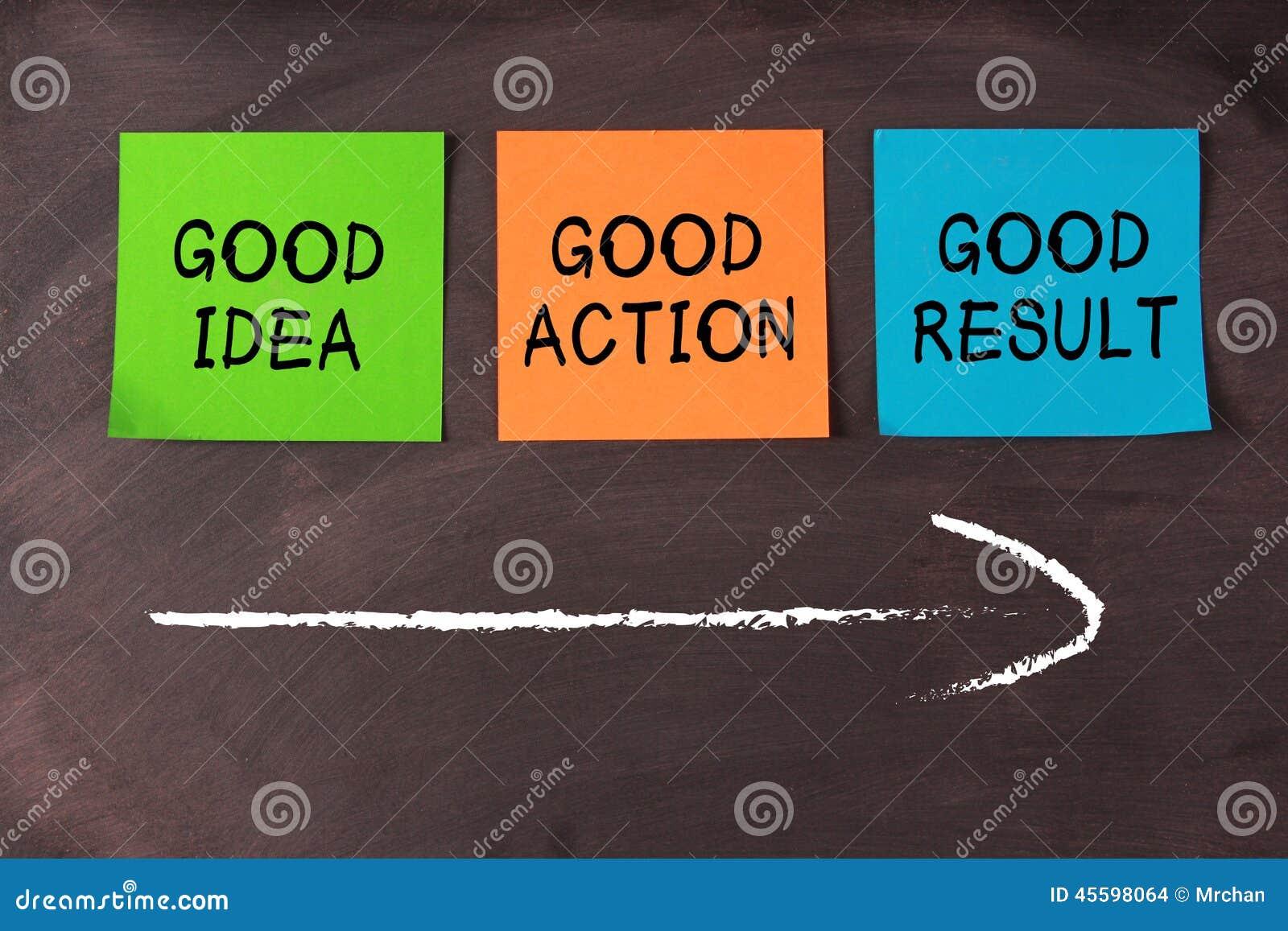 Bonne Idée, Bonne Action, Bon Résultat Photo stock   Image du