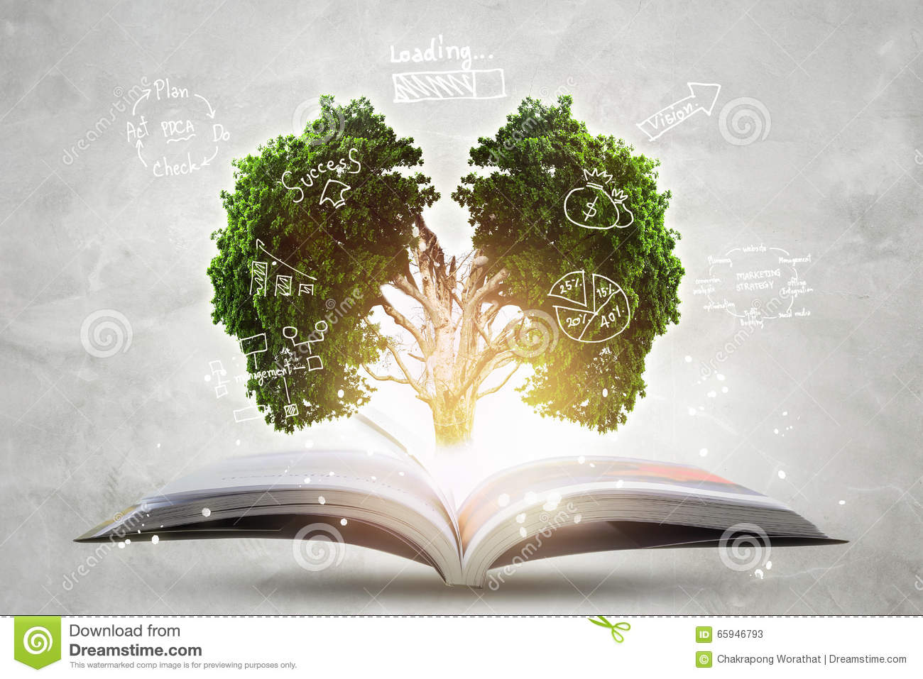 book of growing knowledge with brains big tree stock