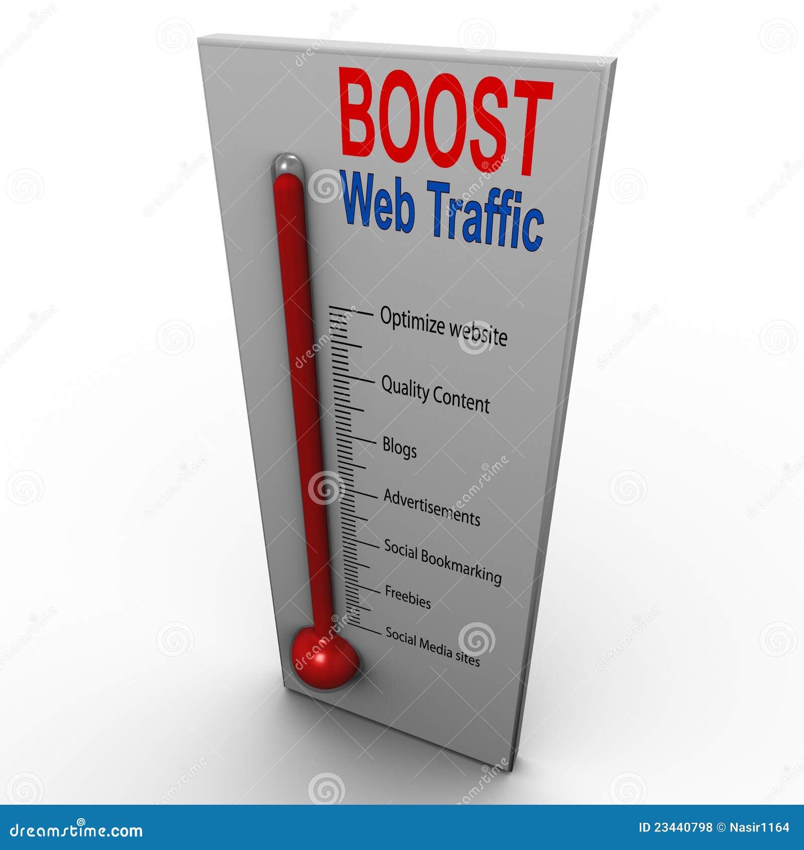 Boost web traffic