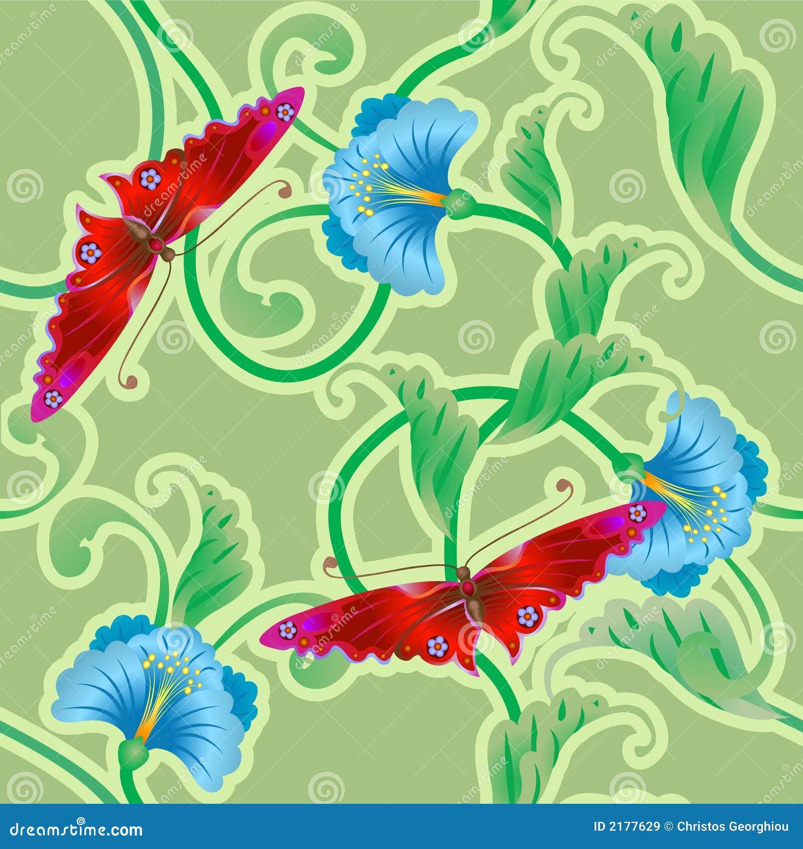 As mais lindas borboletas | Minilua