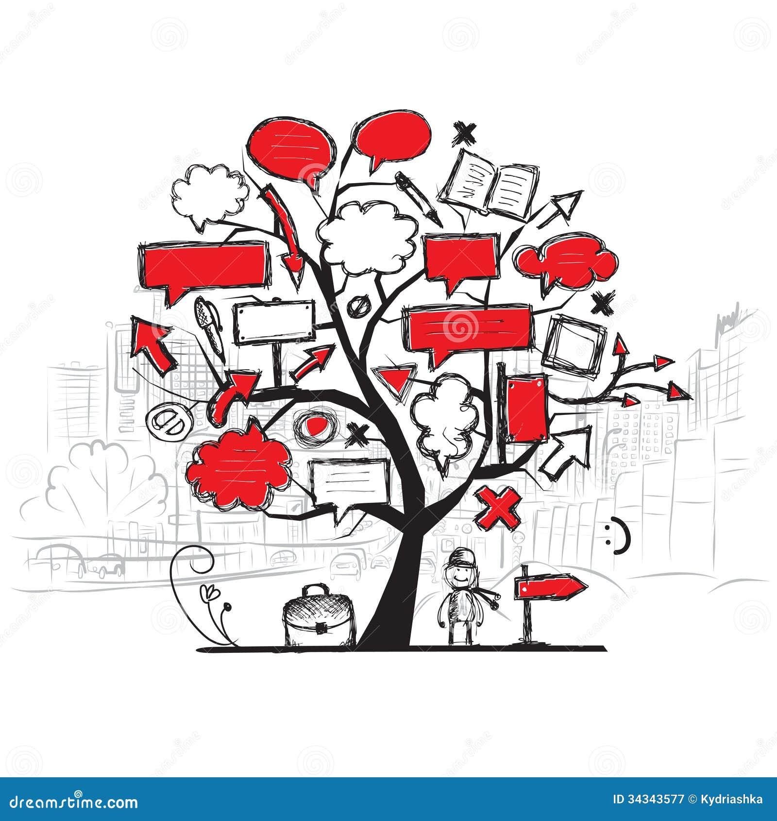 Bosquejo Del árbol Con Las Flechas Y Los Marcos, Paisaje Urbano ...