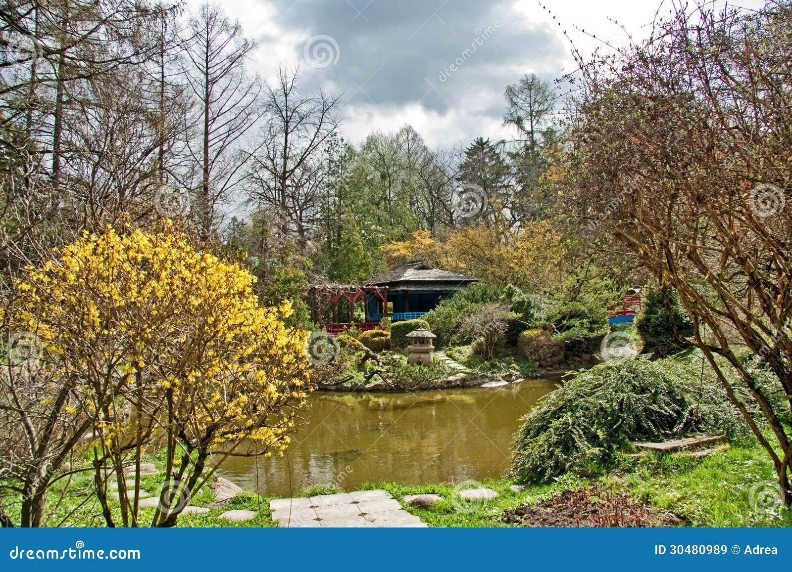 Botanic Garden Royalty Free Stock Images Image 30480989