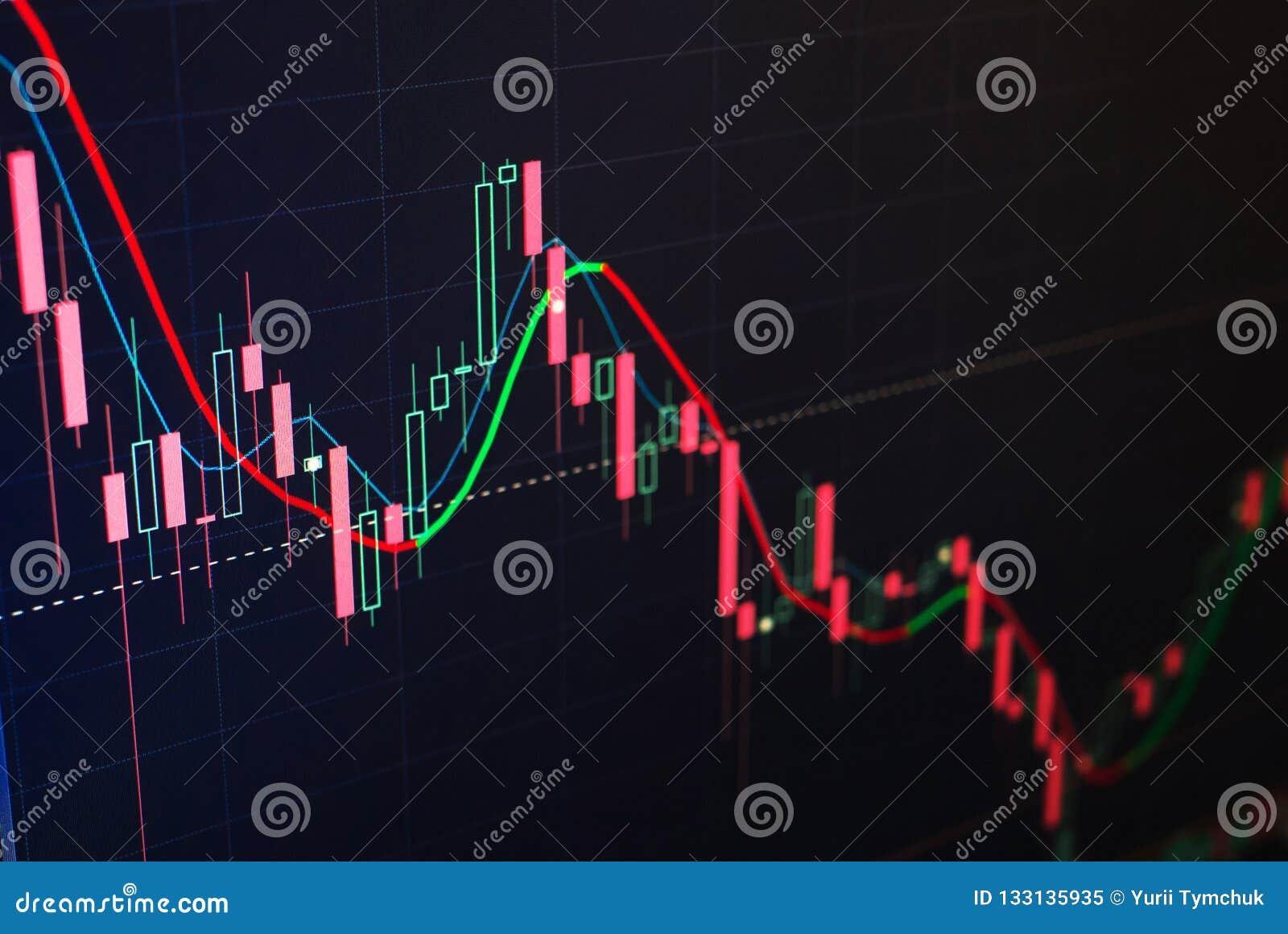 Bougies rouges et vertes de la bourse des valeurs  Concept marchand Analyse technique