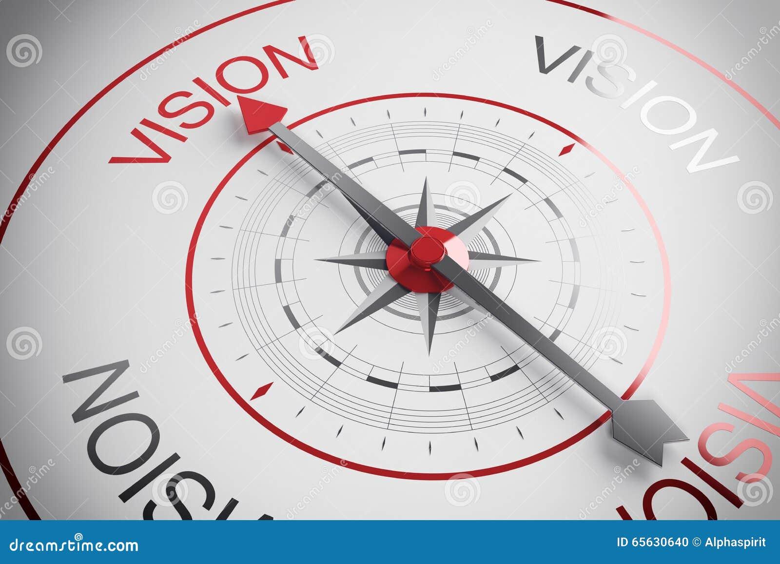 Boussole de vision