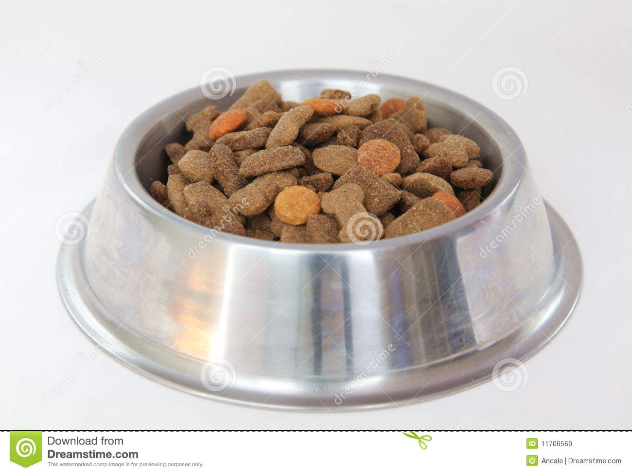Cancer From Costco Dog Food