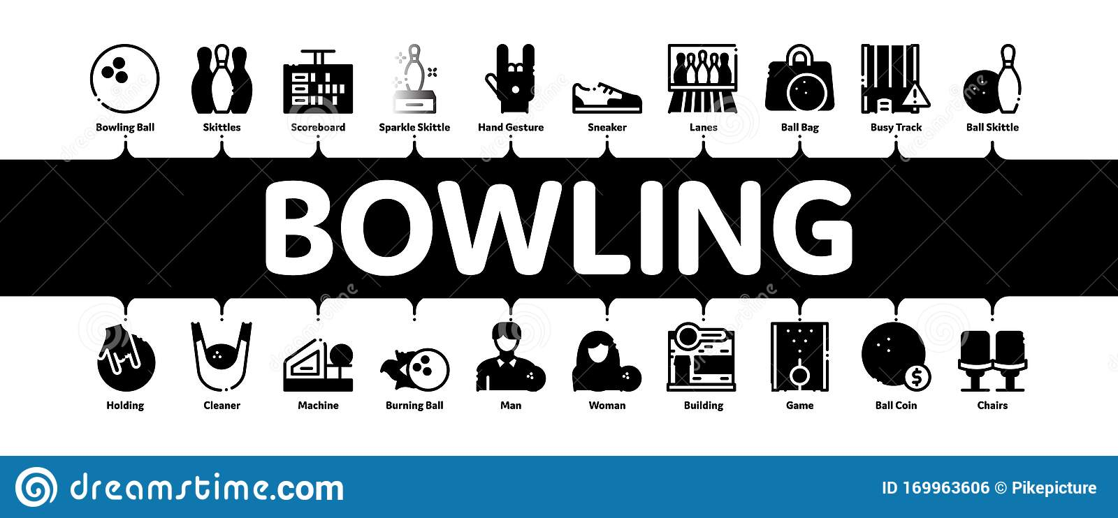 bowling game tools minimal infographic banner vector stock vector -  illustration of graphic, ball: 169963606  dreamstime.com