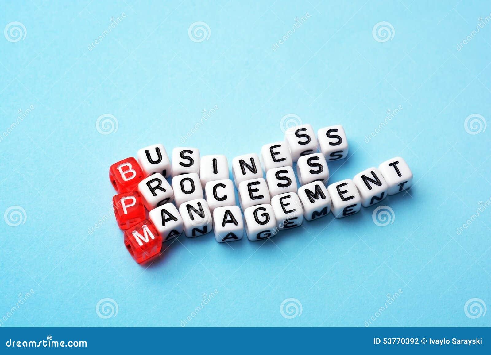 BPM商业运作管理切成小方块
