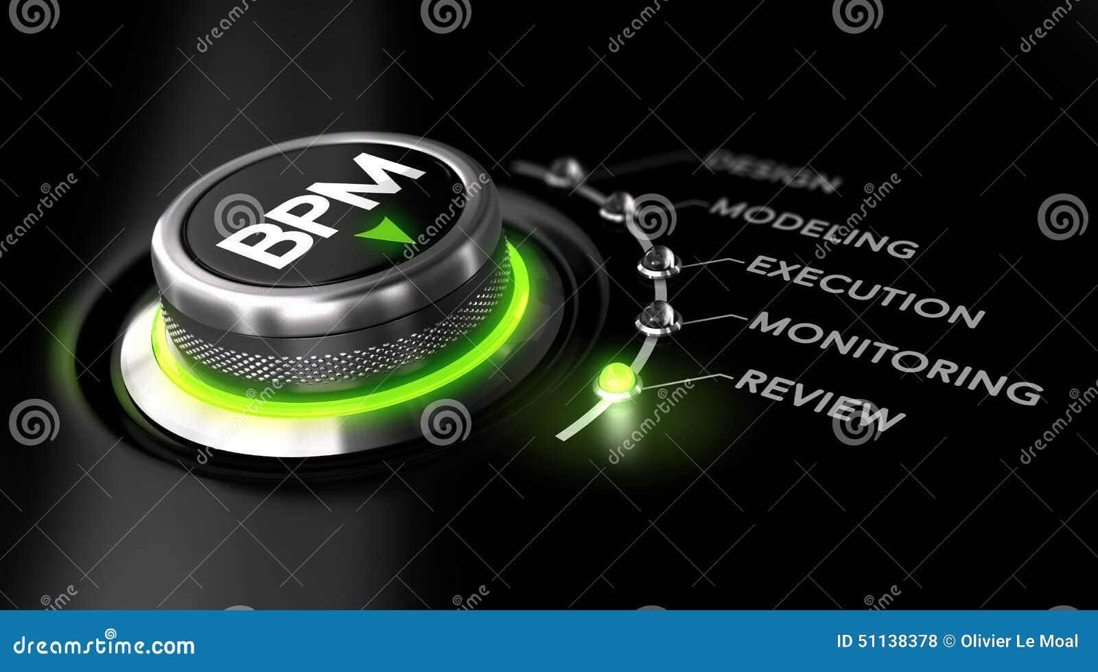 BPM,商业运作管理