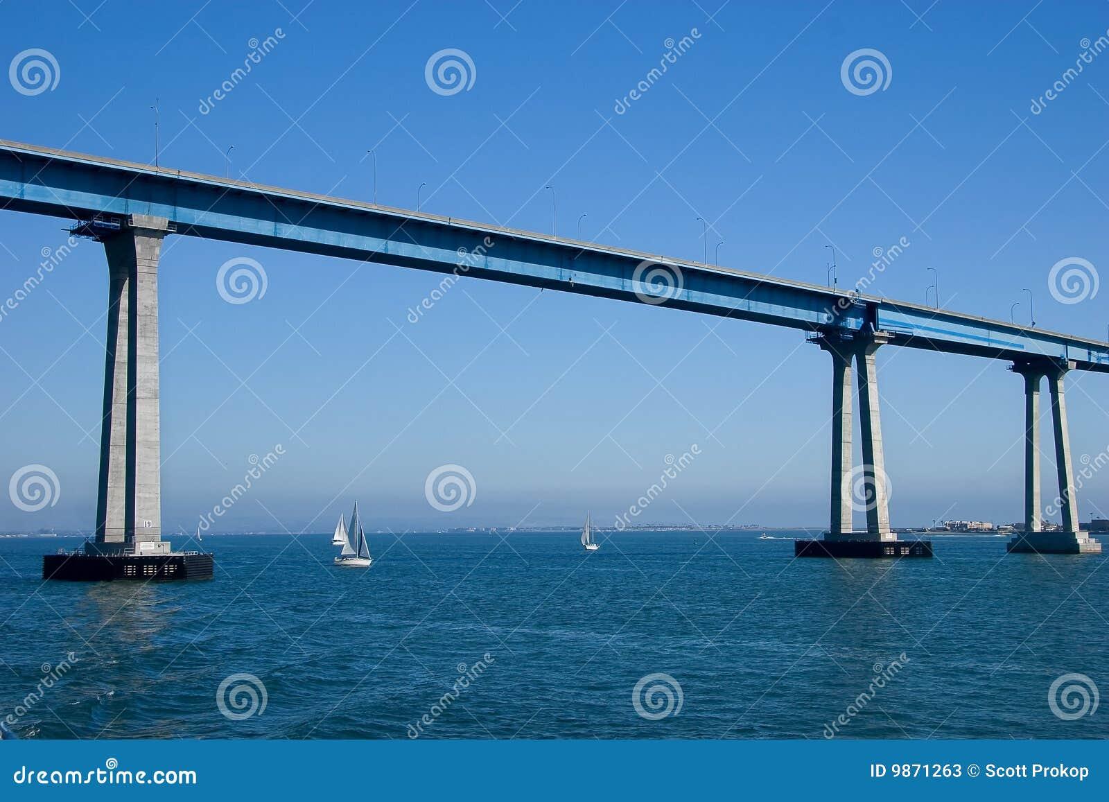 Brücke Diego-Coronado
