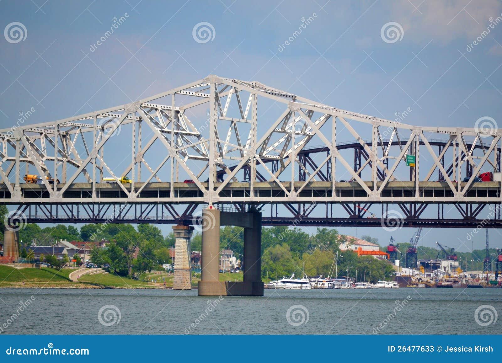 Brücken in Louisville, Kentucky