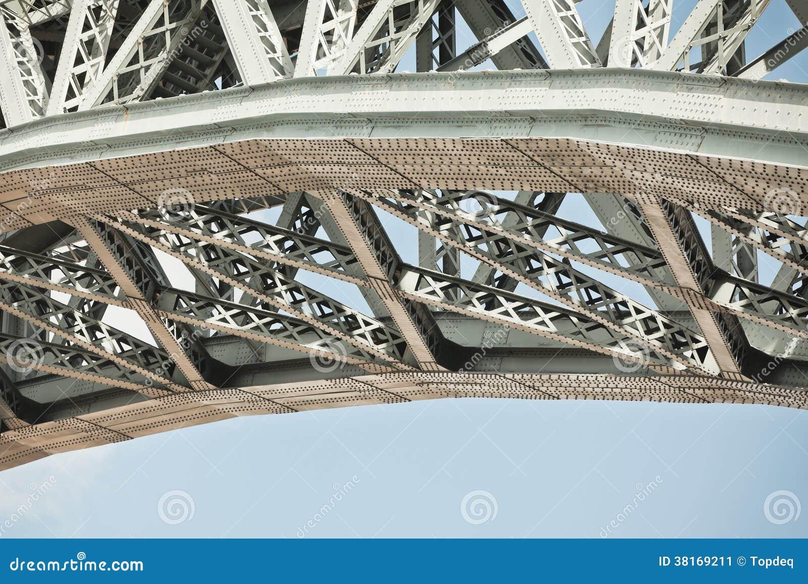 Brücken-Rahmen-Nahaufnahme stockbild. Bild von eisen - 38169211