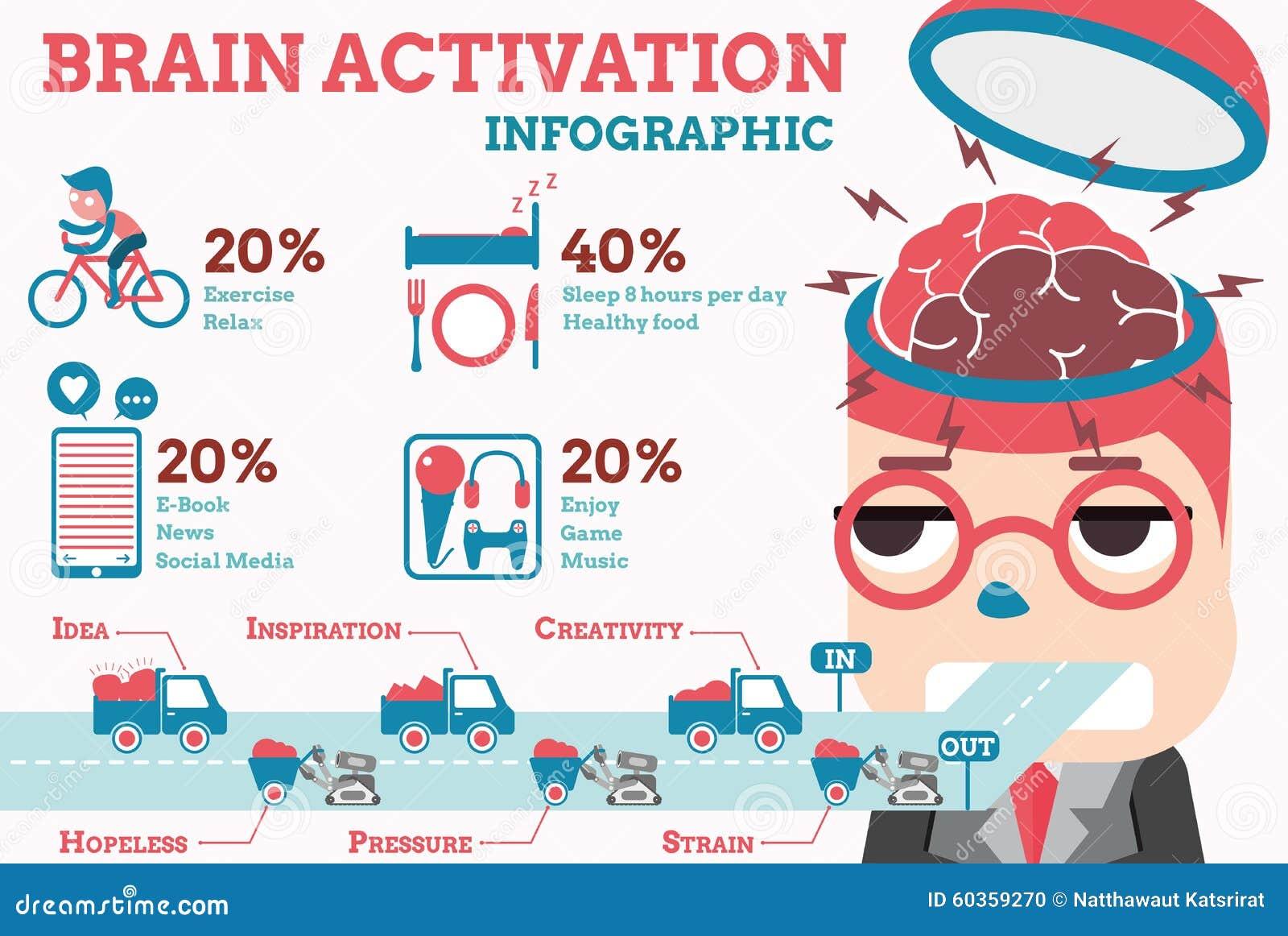 Tips to increase brain memory power image 2