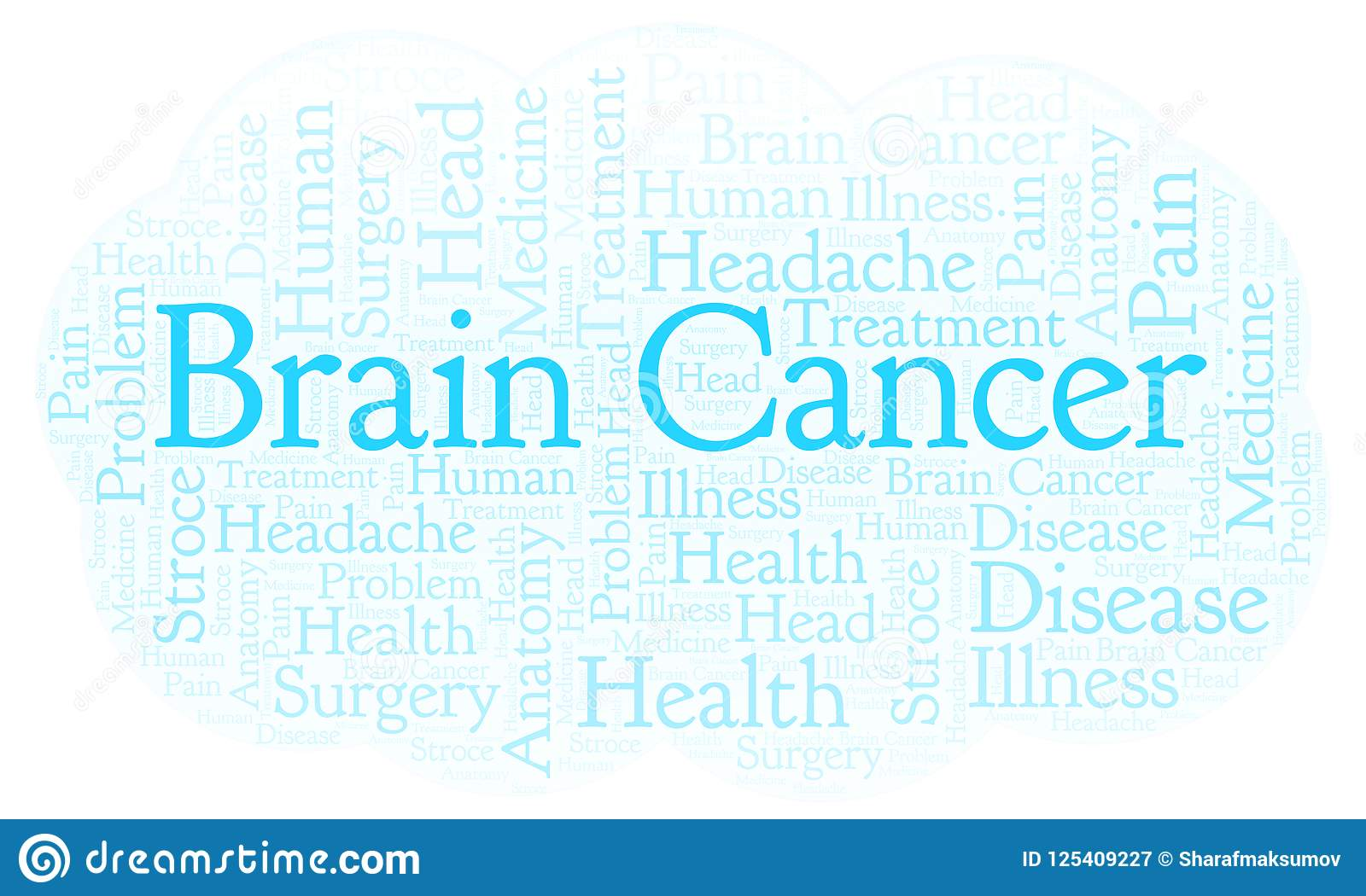 Brain Cancer ordmoln