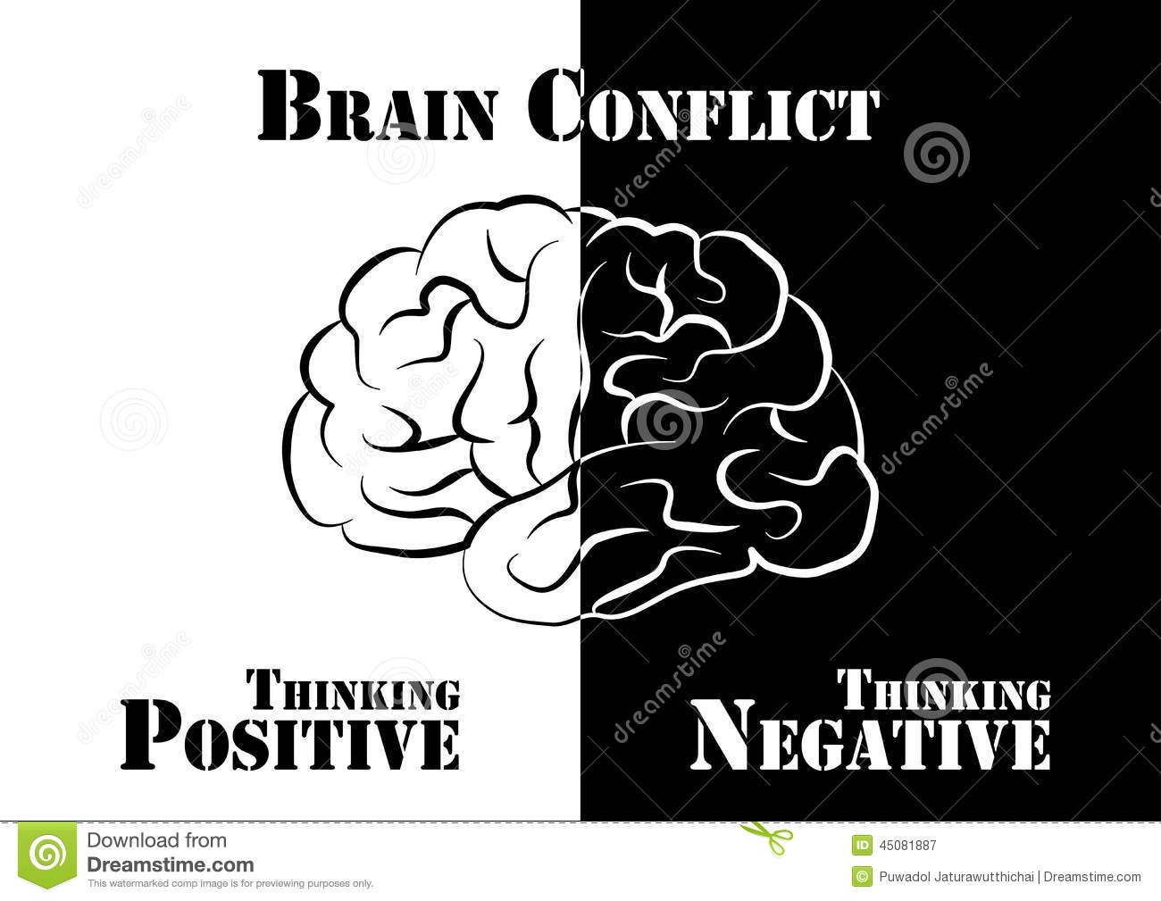 Positive & Negative Conflicts in the Workplace