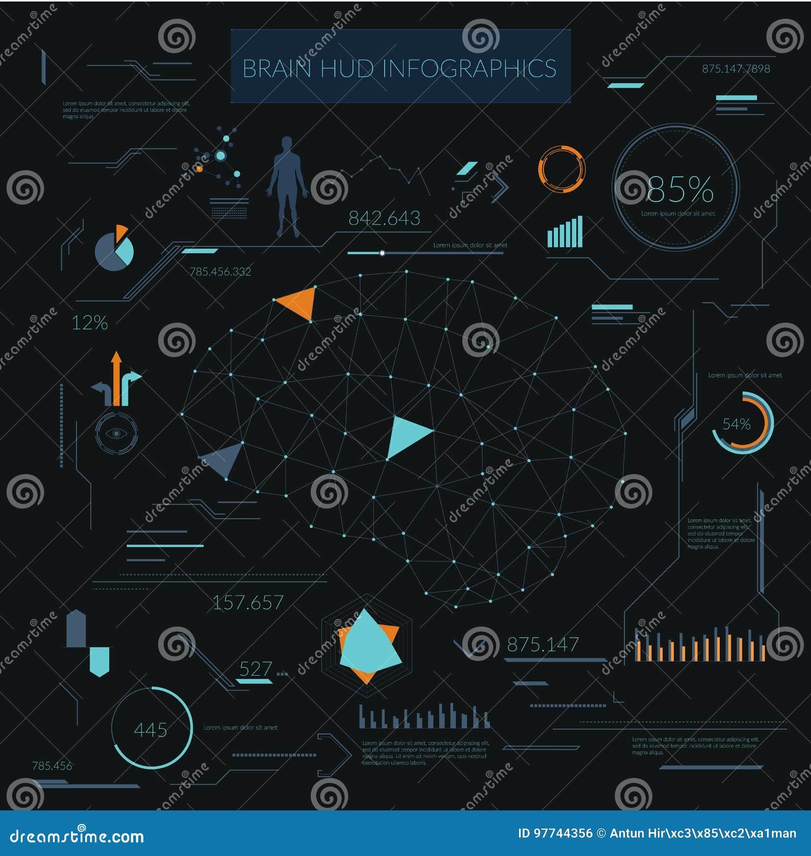 Brain Hud Infographics Elements Ilustração do vetor