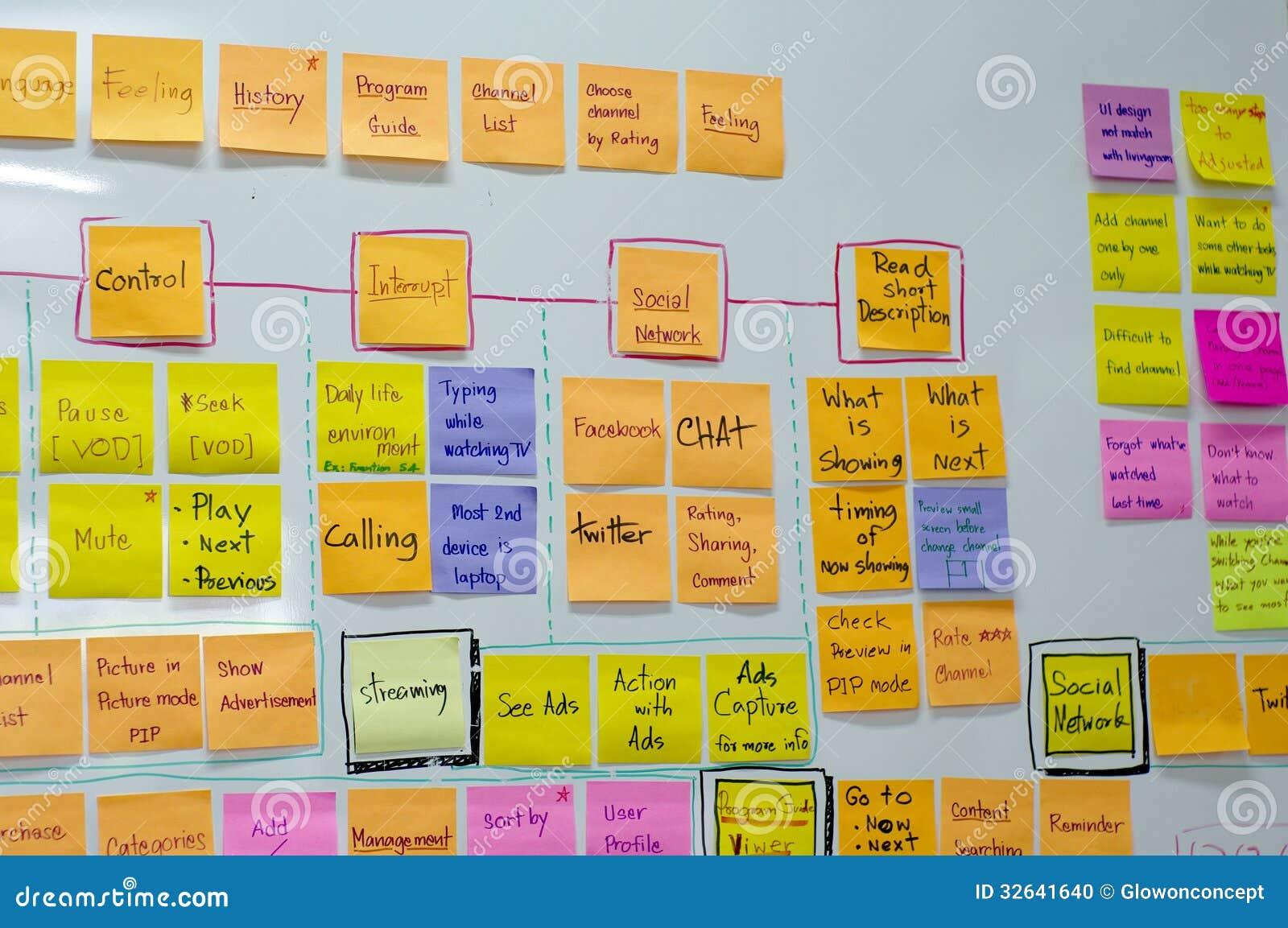 creative writing major information